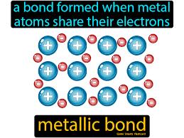 Metallic Bond بحث Google Bond Billiards Billiard Balls