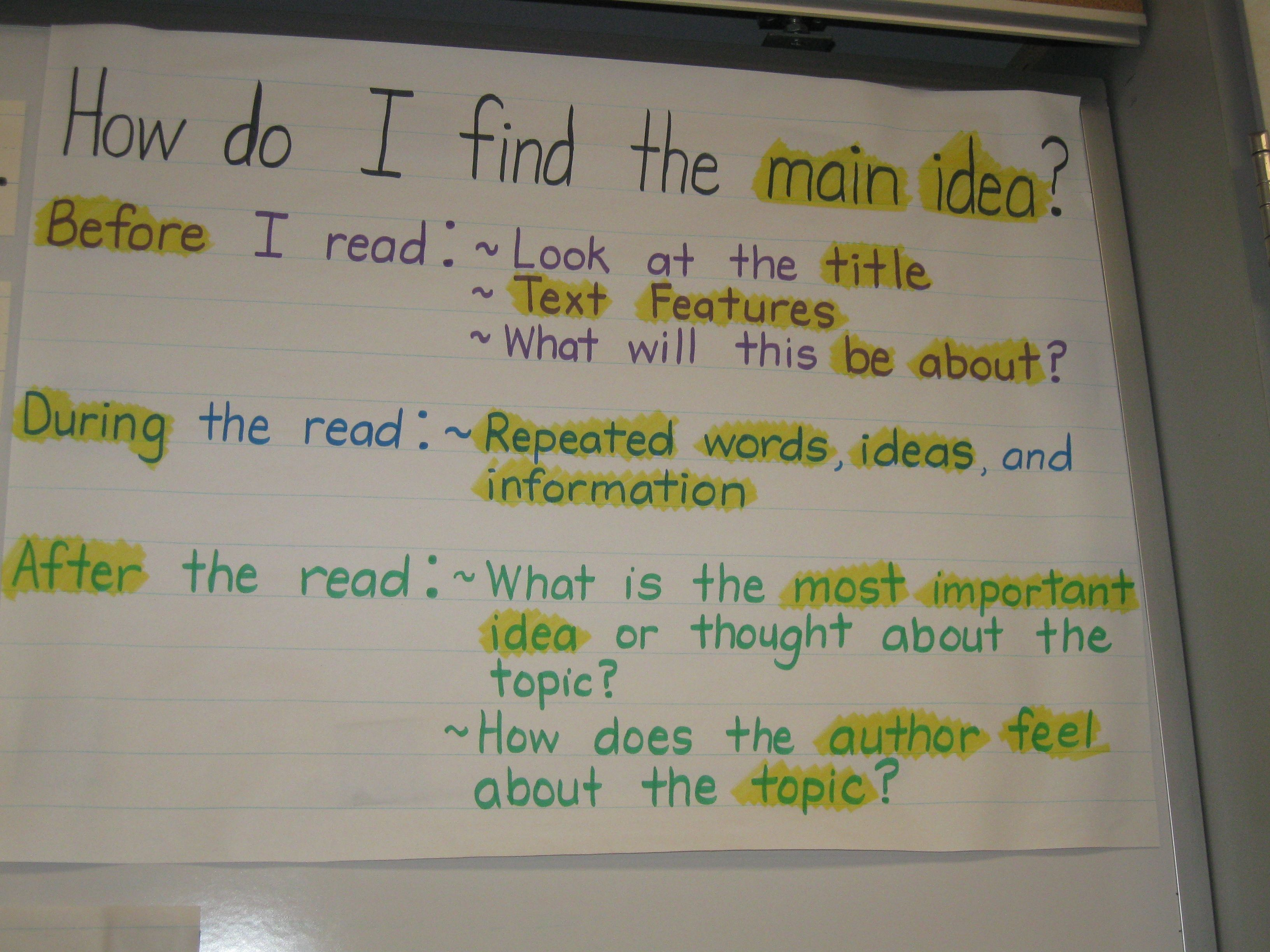 Who What When Where Why Writing Anchor Charts