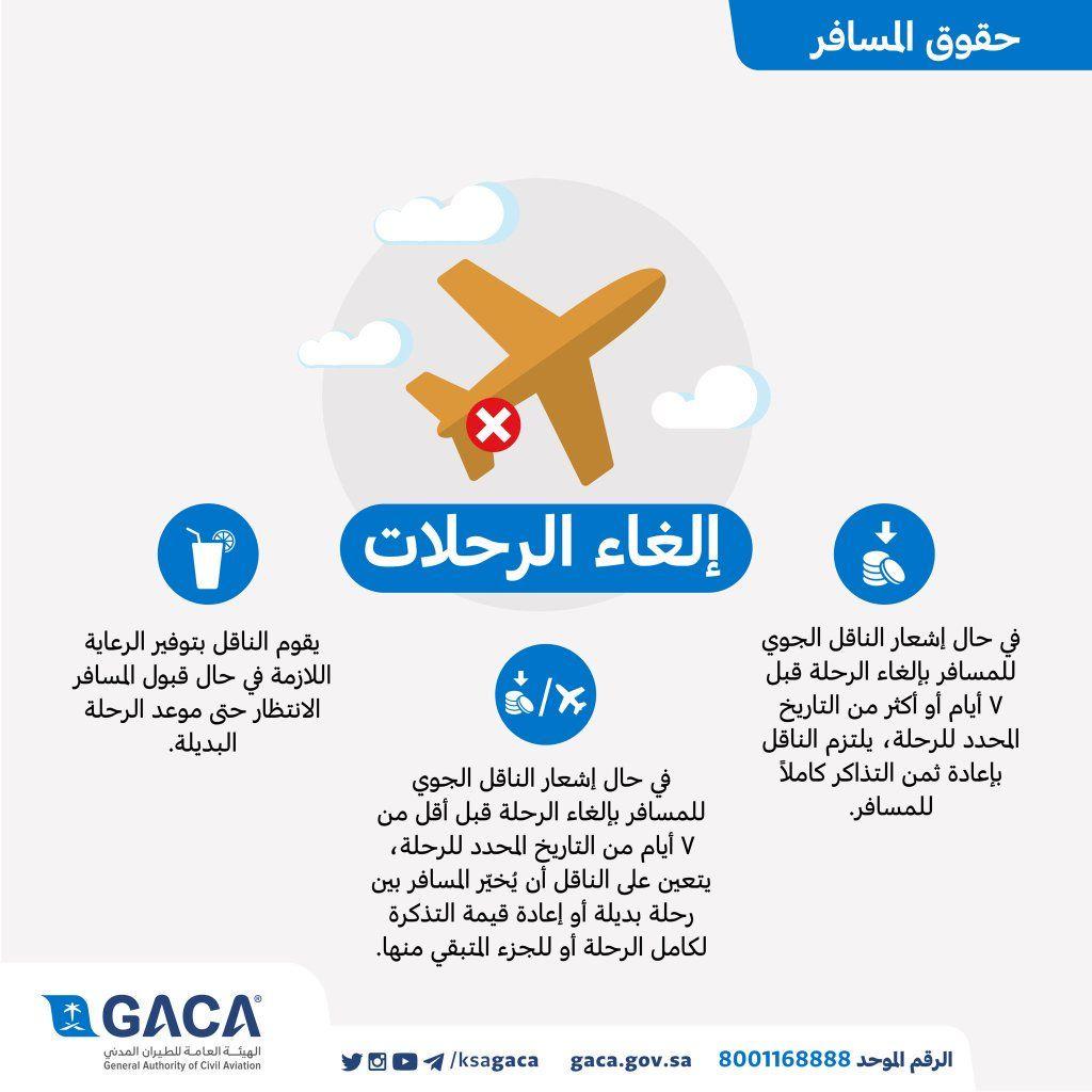 هل تعرف حقوقك كمسافر في حال إلغاء الرحلات هيئة الطيران Ksagaca تجيب على ذلك حقوق المسافر منصة حق Ego Jowl