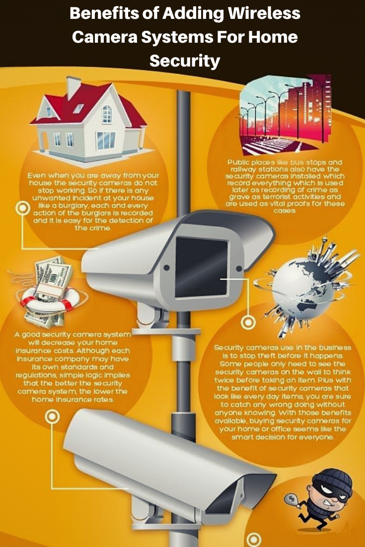 Top 6 Benefits Of Adding Wireless Camera Systems For Home Security Wireless Home Security Systems Wireless Home Security Home Security Tips