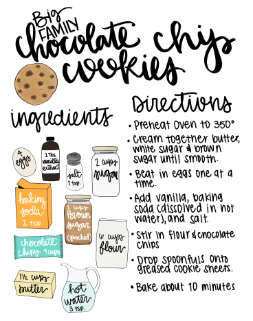 Chocolate Chip Cookie Printable And Activity For Mr Nobody Poem Chocolate Chip Cookies Cookie Recipe Printable Chip Cookies