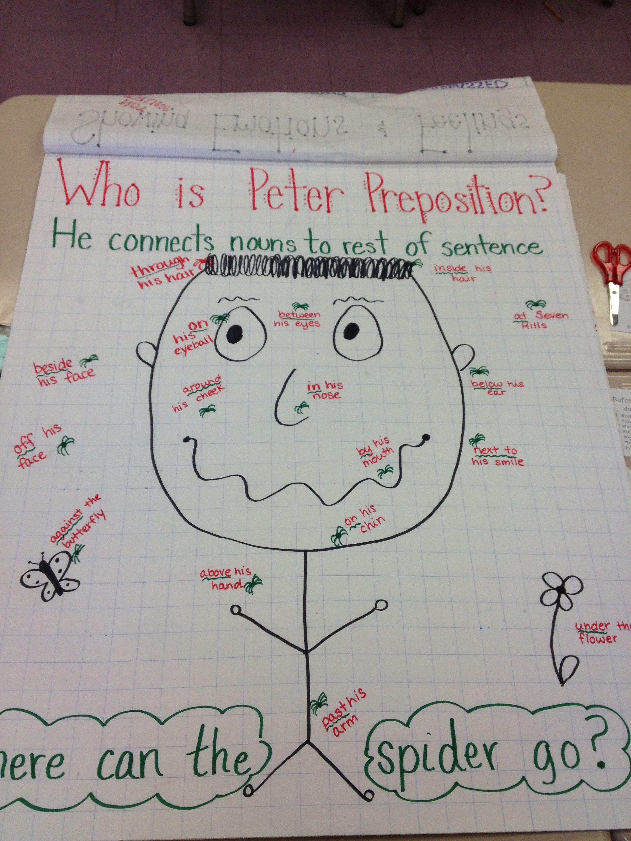Peter Preposition