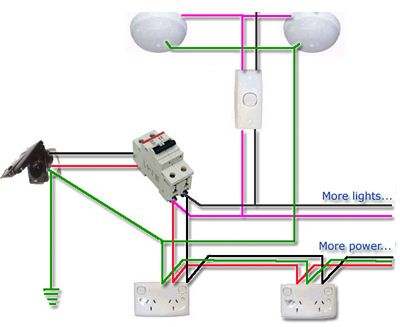 Image result for 240 volt light switch wiring diagram australia – Caravan Electrics Wiring Diagram