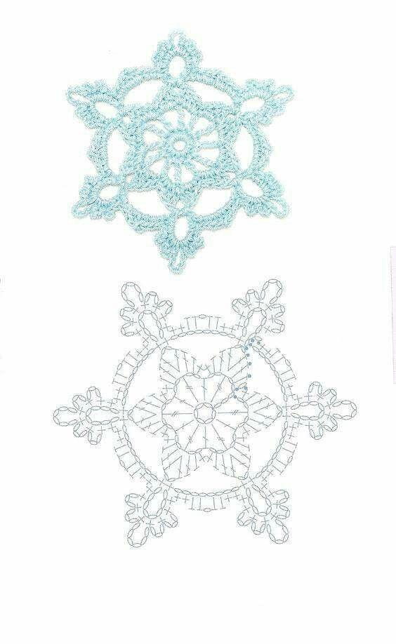 Pin de Leedie Grace en Crochet Christmas | Pinterest | Carpeta ...