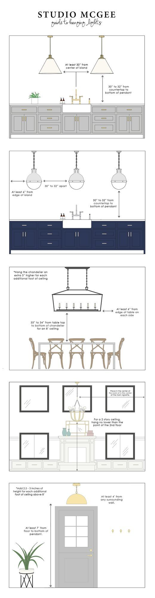 Studio Mcgee S Guide To Hanging Lights Studio Mcgee Kitchen Lighting Over Table House Design Remodel