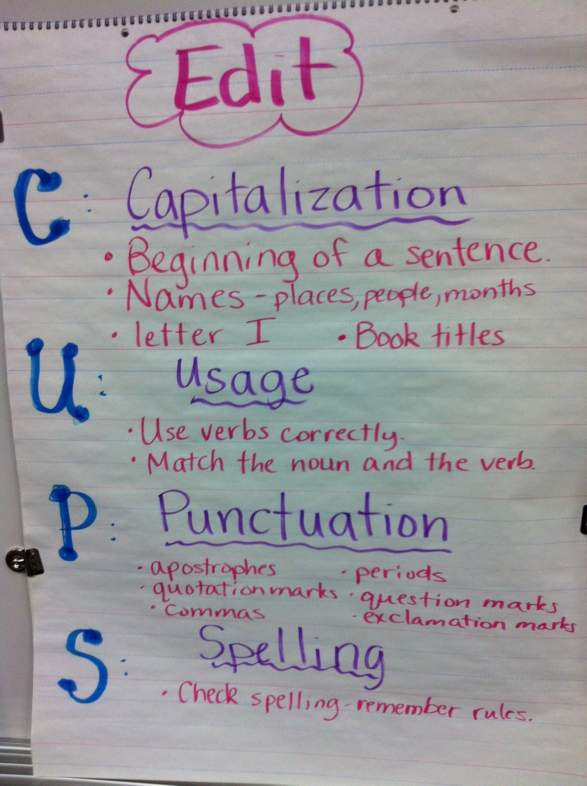 Editing Anchor Chart- think CUPS (picture only) | Writing ...