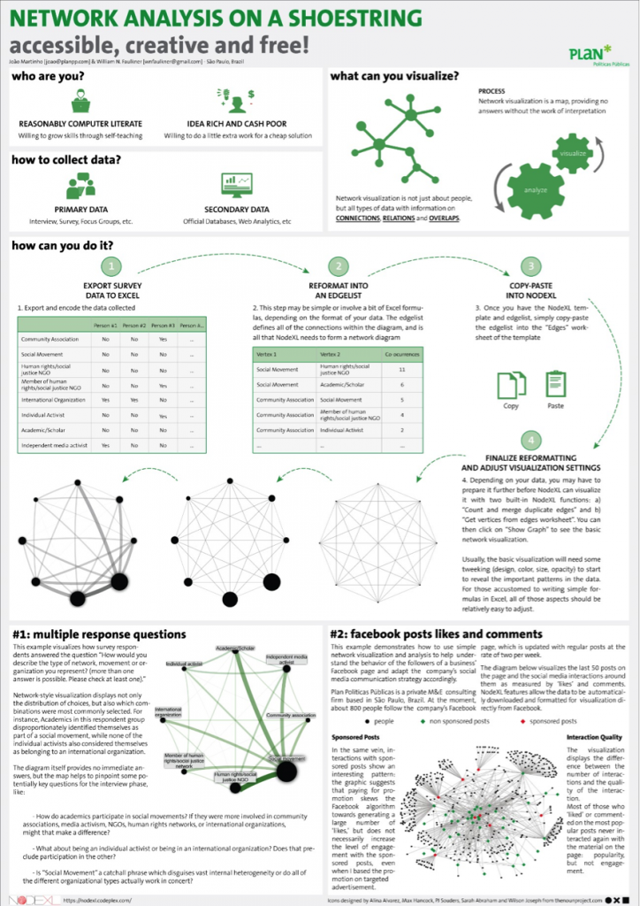 example of poster presentation for conference