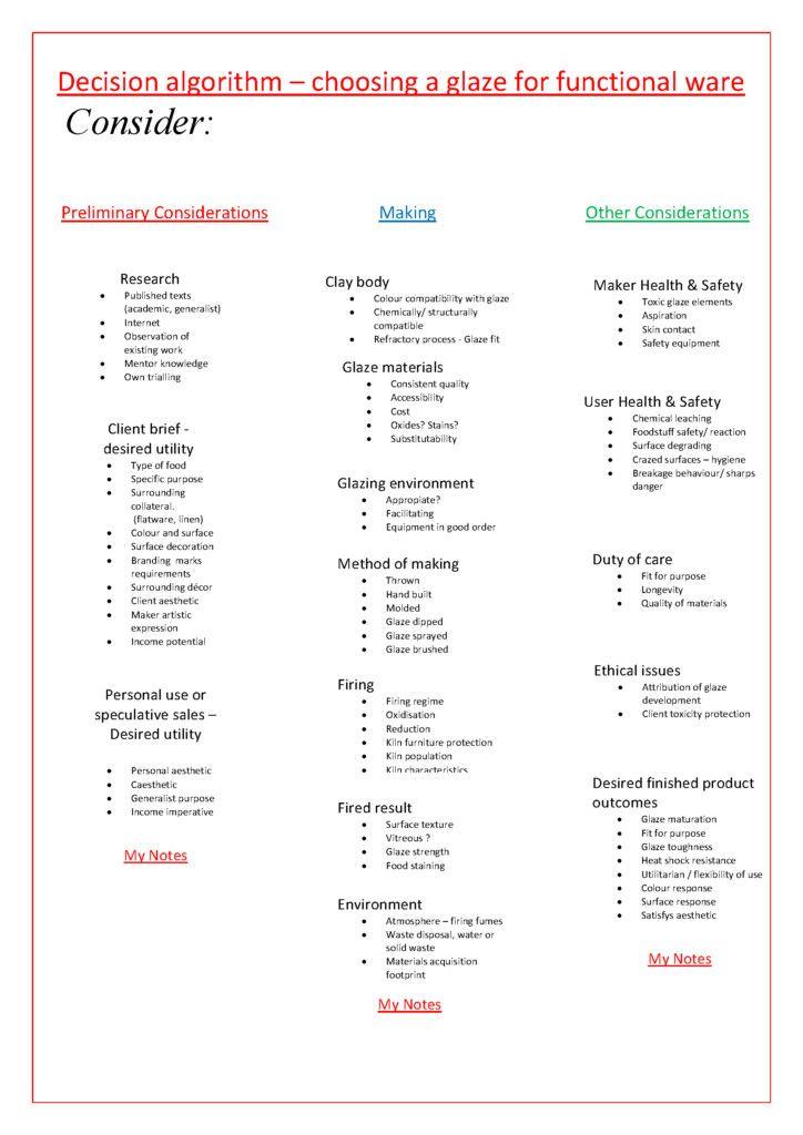 30+ Cone health employee handbook trends
