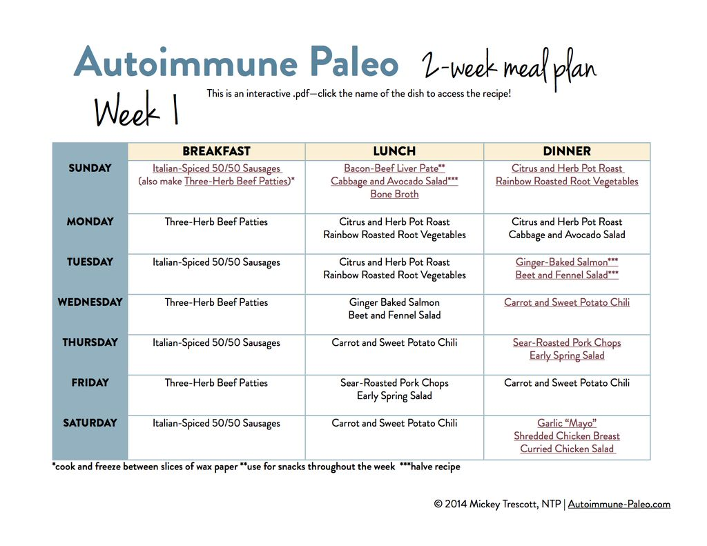 Autoimmune Paleo 2-Week Meal Plan | Meals, Paleo meal plan ...