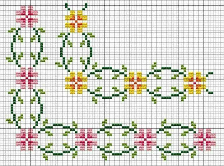 Cross stitch border. | Patlıcan | Pinterest | Point de Croix, Croix ...