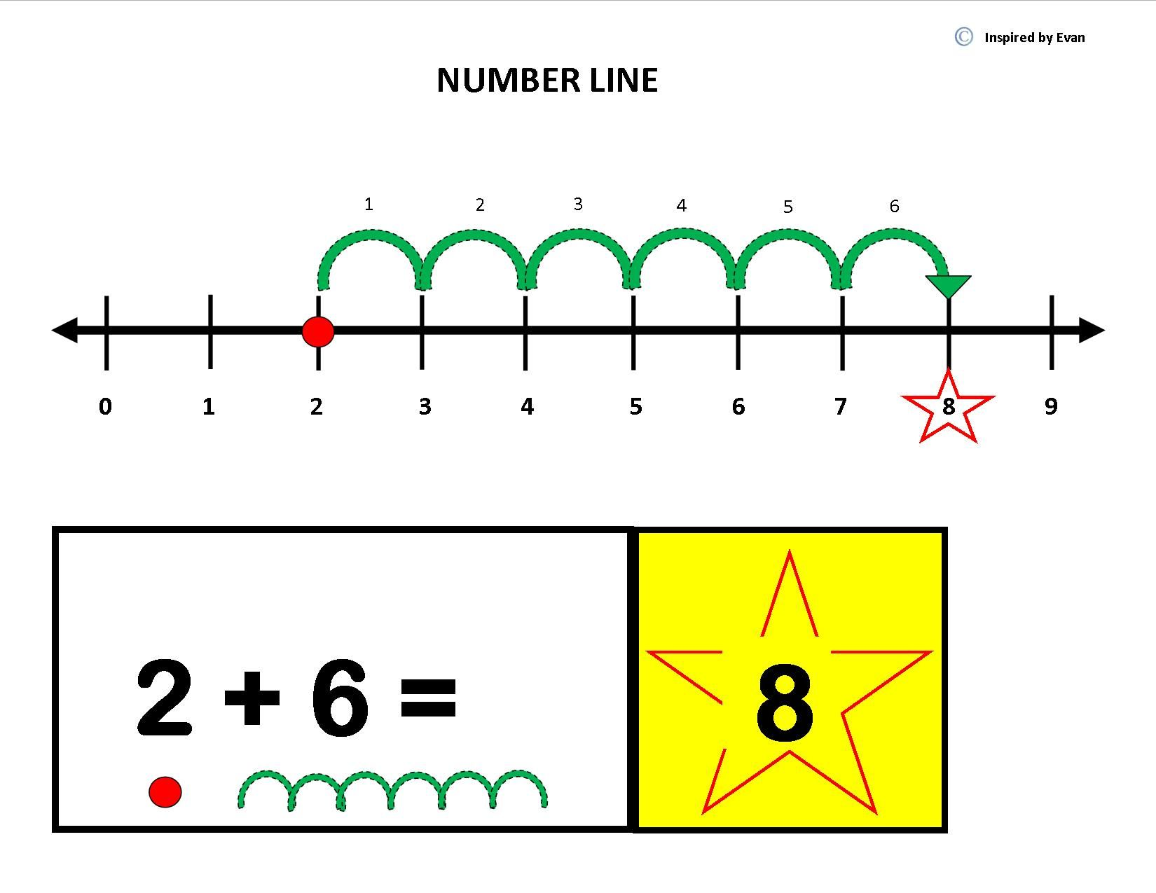 Number Line Special Ed Wiring Diagrams