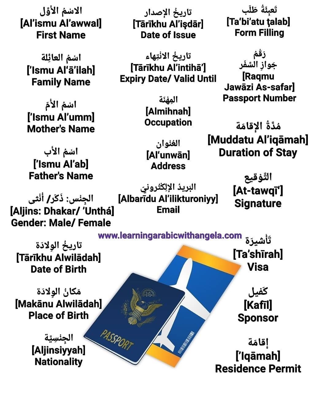 Pin By Lotus1055 Quest On Learn Arabic Language Arabic Language Learn Arabic Language Learning Arabic