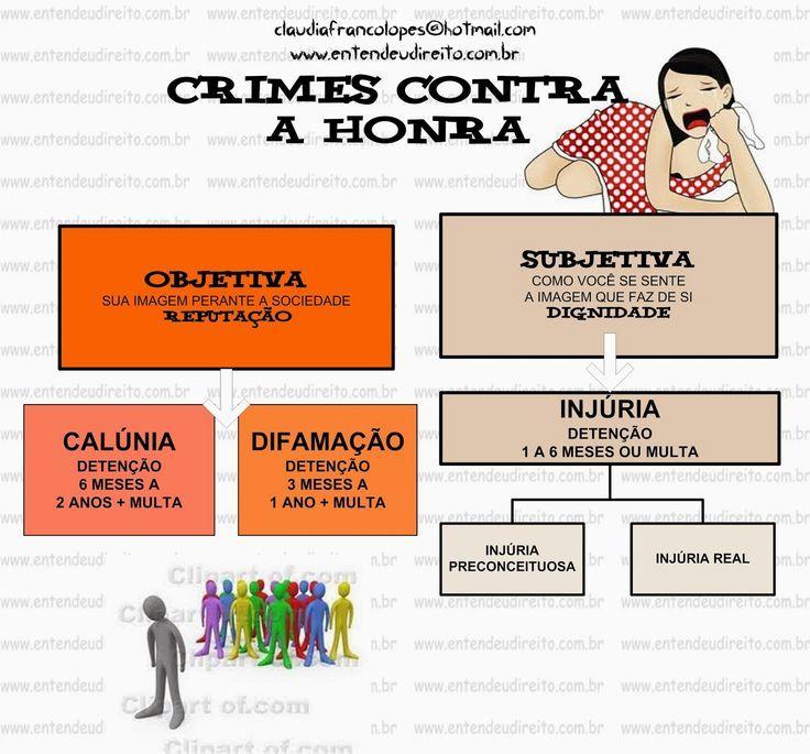 injúria, difamação, calúnia - Traduzione in italiano ...