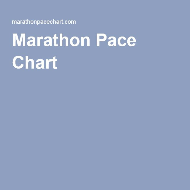 Marathon Pace Chart  Get Moving    Marathons And Running