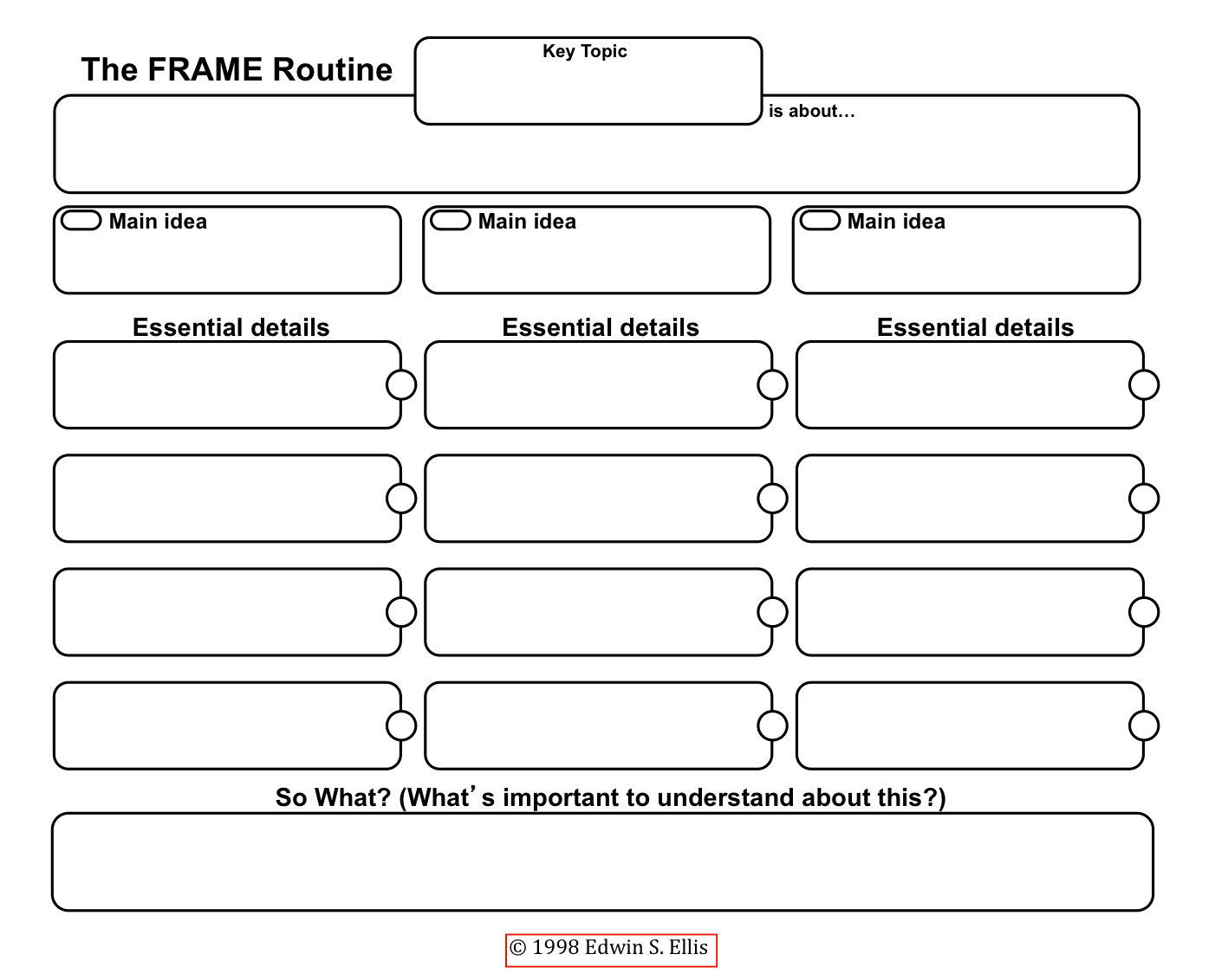 Graphic Organizers The Framing Routine Graphicorganizers