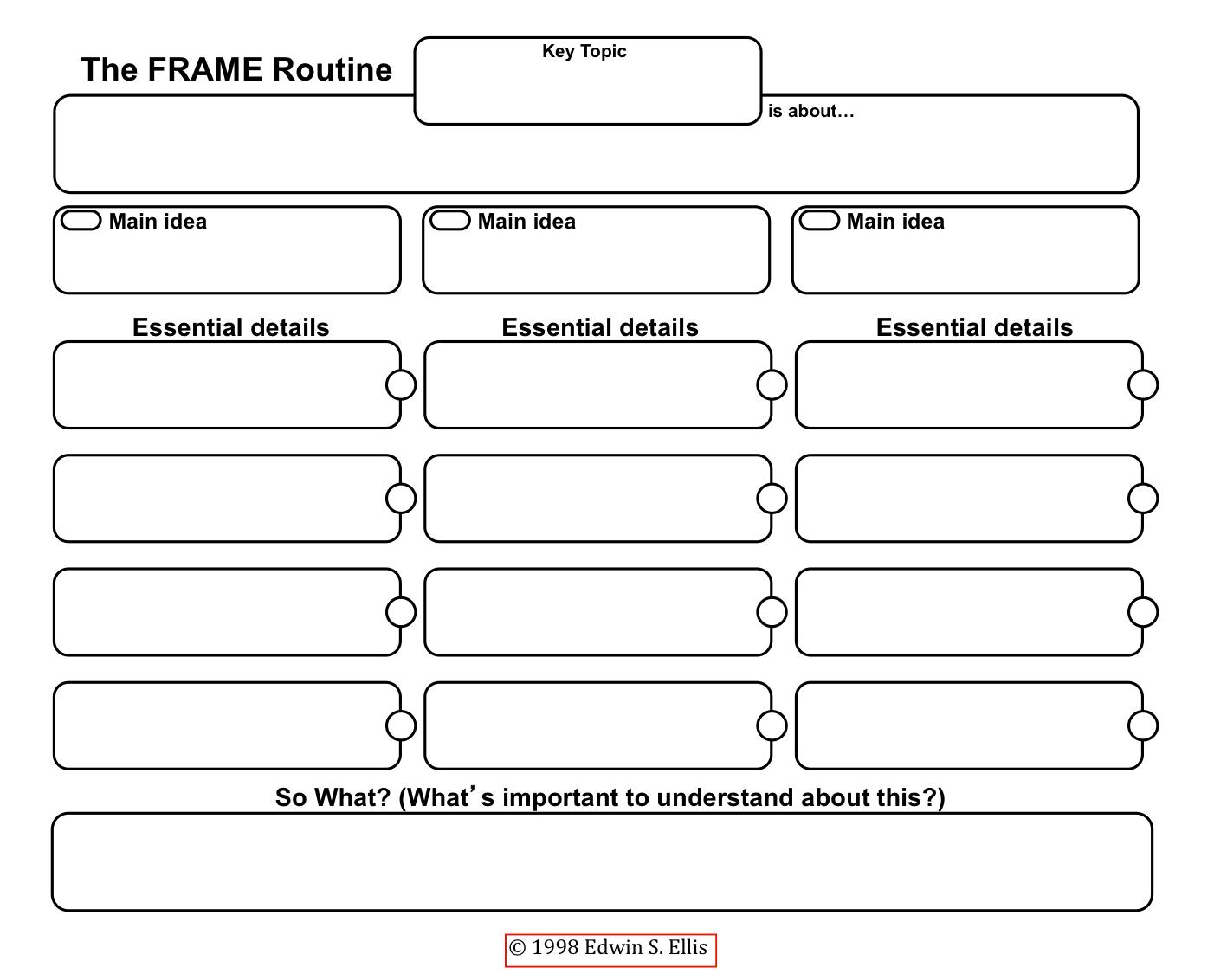 Graphic Organizers The Framing Routine Graphicorganizers