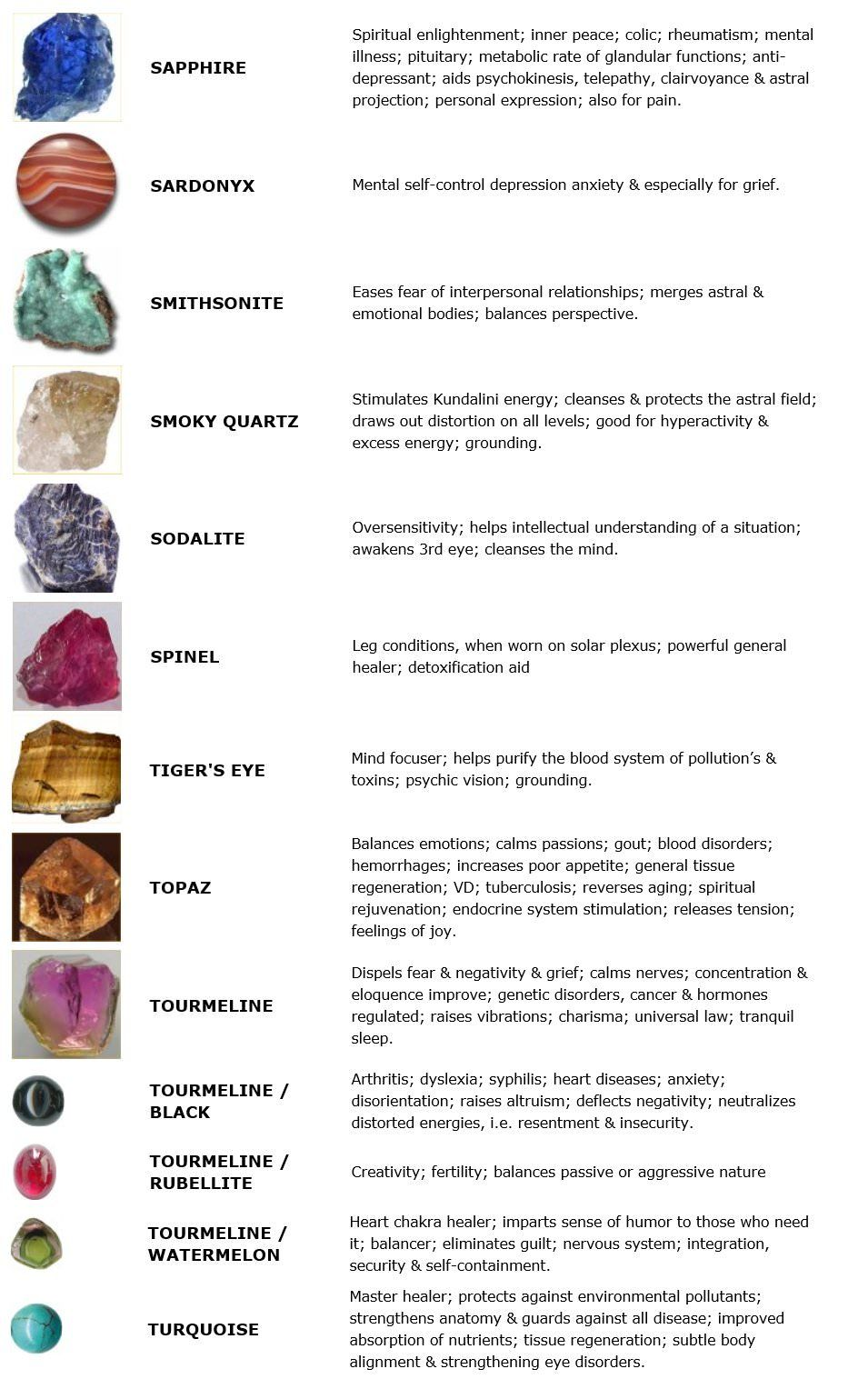 Guide To Crystals And Gemstones For Healing | Crystal Healing