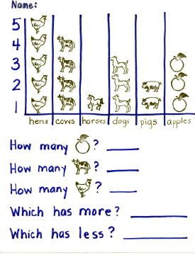 Worksheets Graphing Worksheets For Preschoolers graphing worksheets kindergarten on the farm activity worksheet collection of graph sharebrowse kindergarten