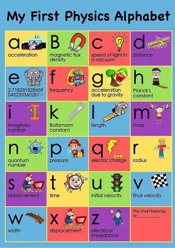 First English Physics Alphabet Poster Wall Art Kids Baby Shower ...