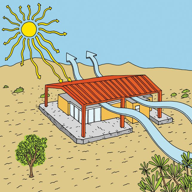 Shipping container home canopy illustration for shade for Tent over house