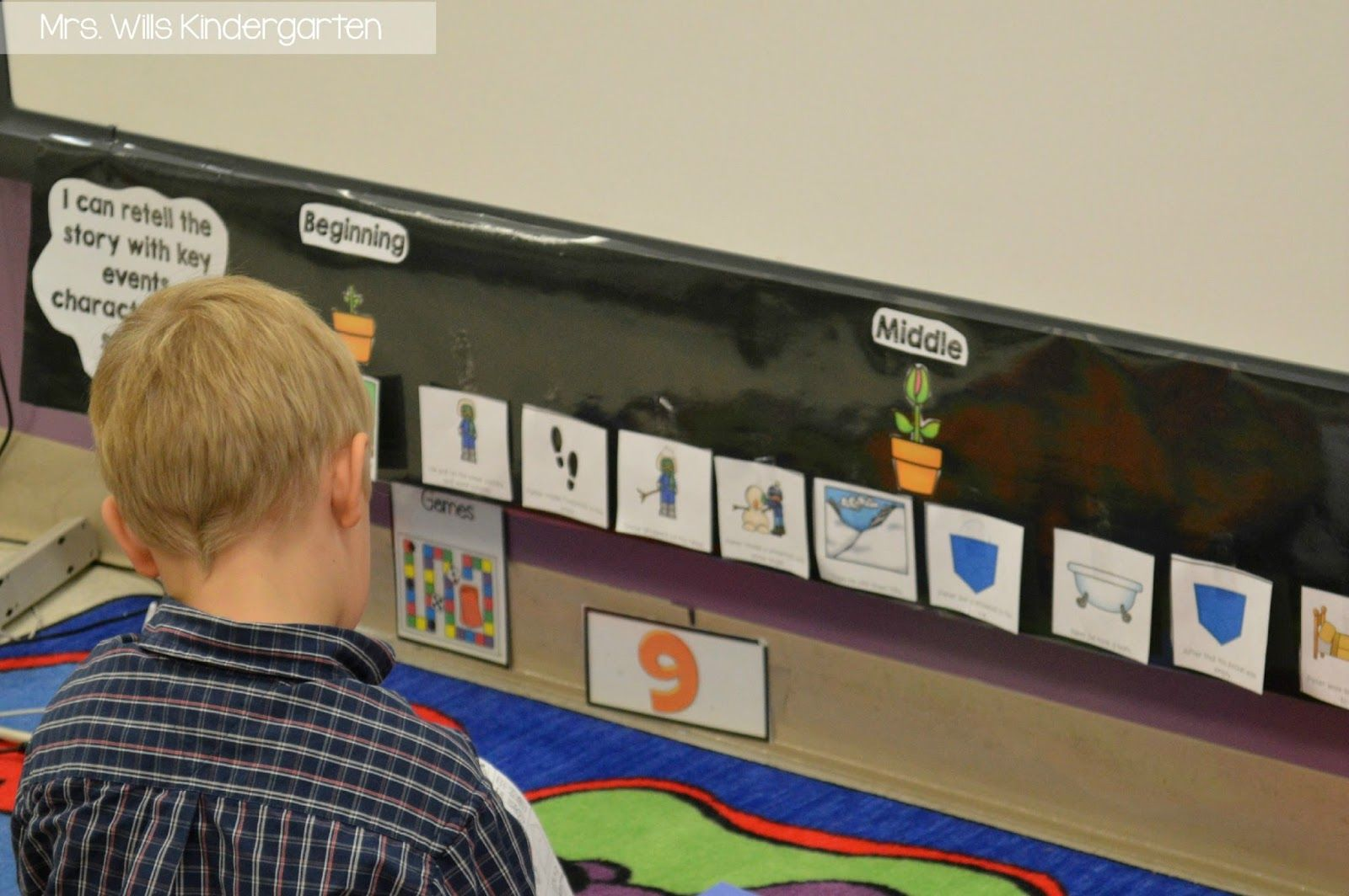 Kindergarten Reading Phonics And Interactive Writing