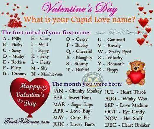Pin By Shelly Williams On Quotes Names Cupid Love What Is Your Name