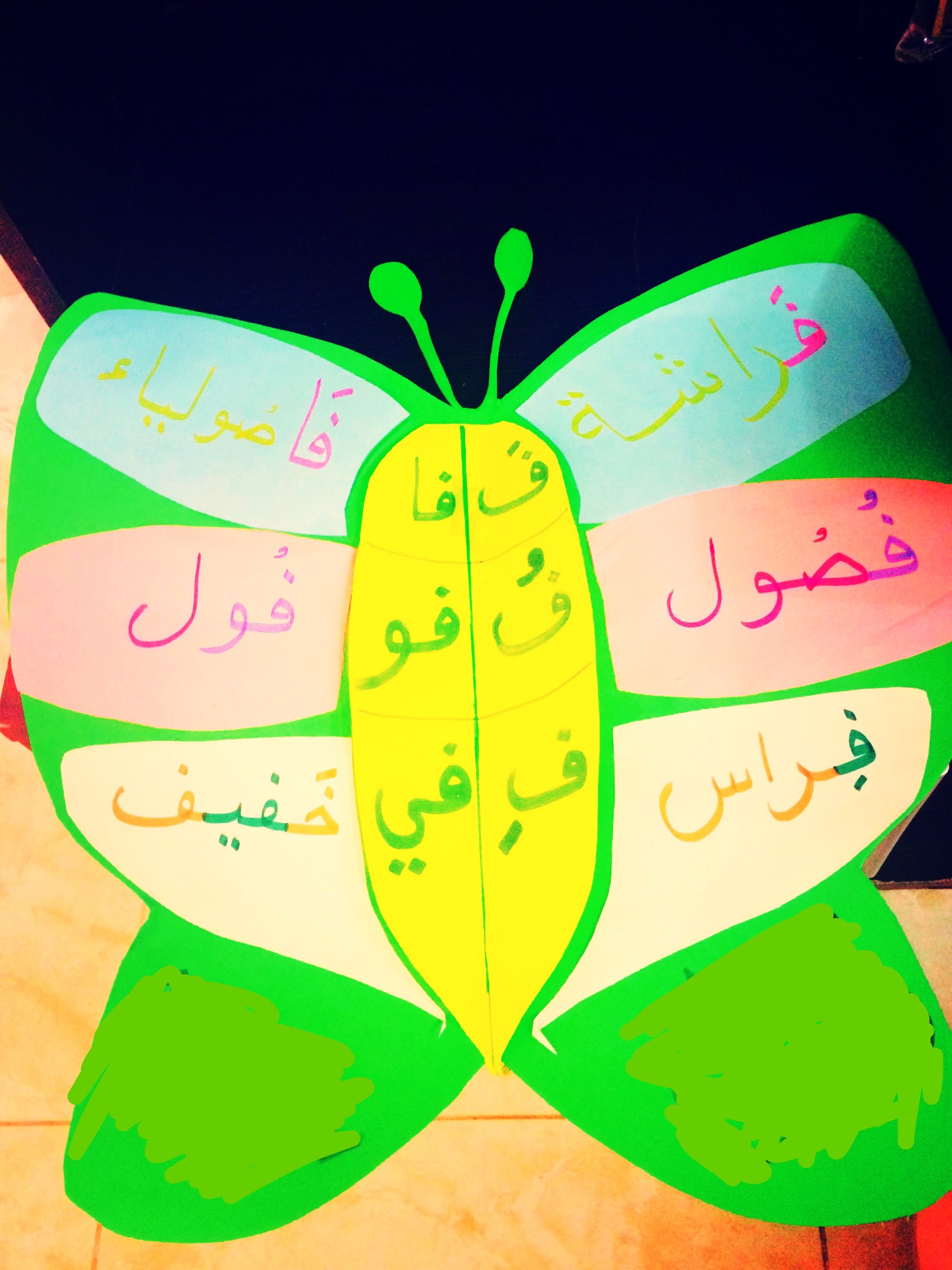حرف الفاء Activities Education Fictional Characters