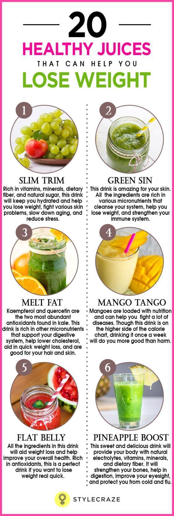 #easyweightloss <= | perfect way to lose weight#weightlossjourney #fitness #healthy #diet