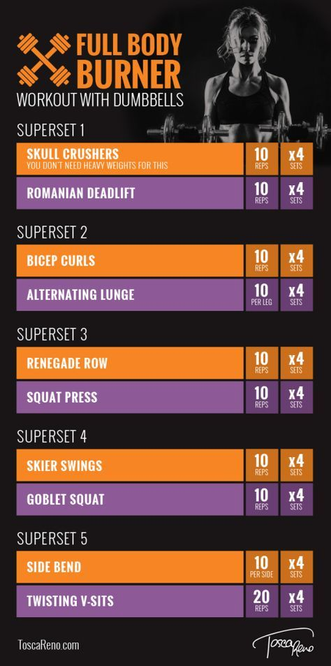 3 Workouts for a Svelte Summer