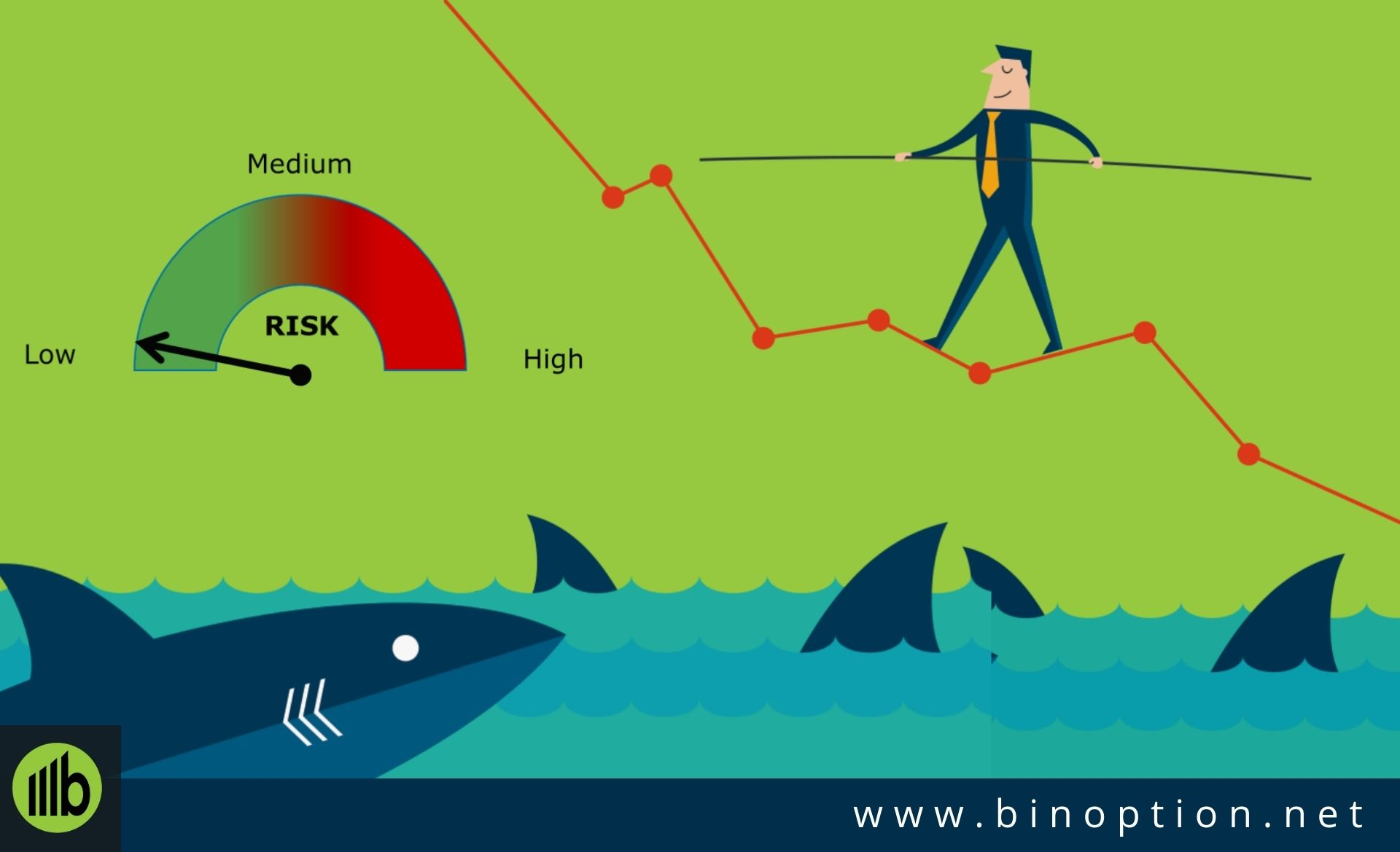 Binary options fishing net strategy where can i bet on mma fights