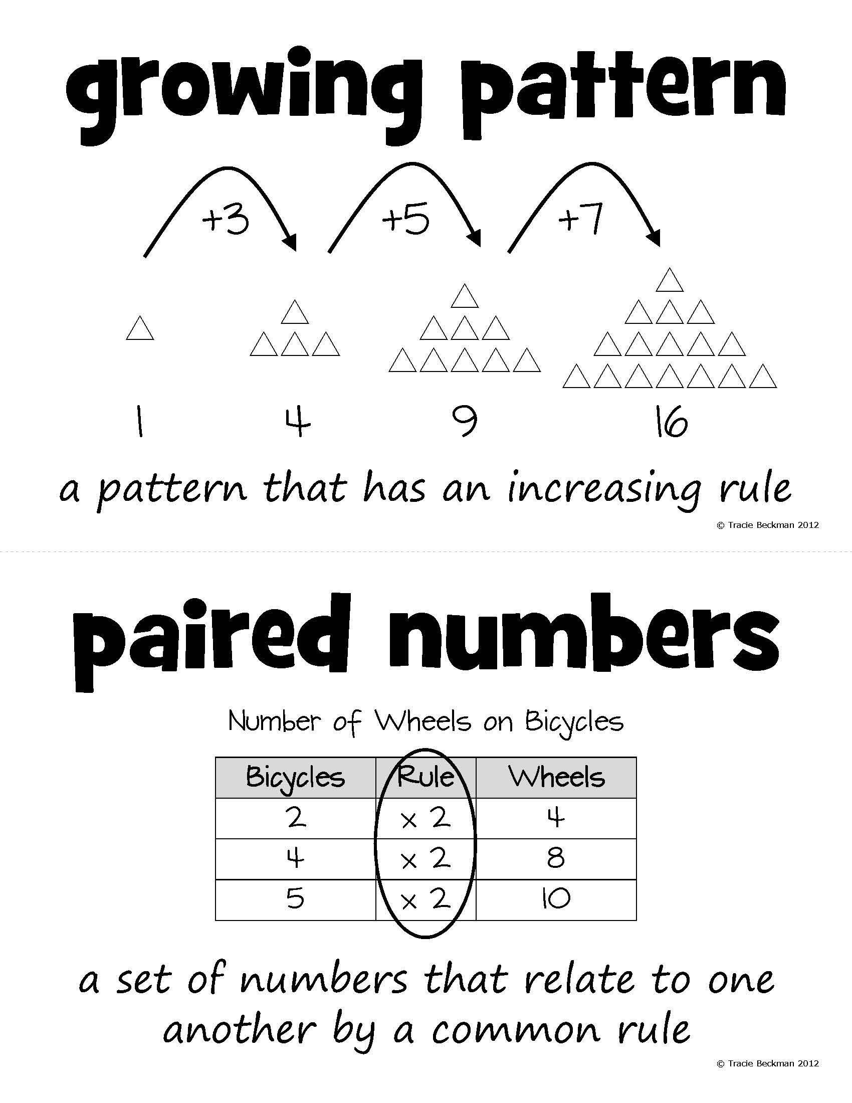Multiplication Patterns 3rd Grade New Decorating Design