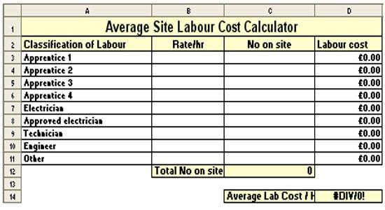 Más de 25 ideas increíbles sobre Labour cost en Pinterest - estimate sheet