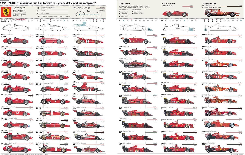 Ferrari F1 Racing Jpg 1500 951 Ferrari F1 Race Cars Ferrari Racing
