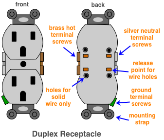 diagram of a duplex receptacle | crafts | pinterest ... cat5 wiring to a wall outlet wall outlet diagram