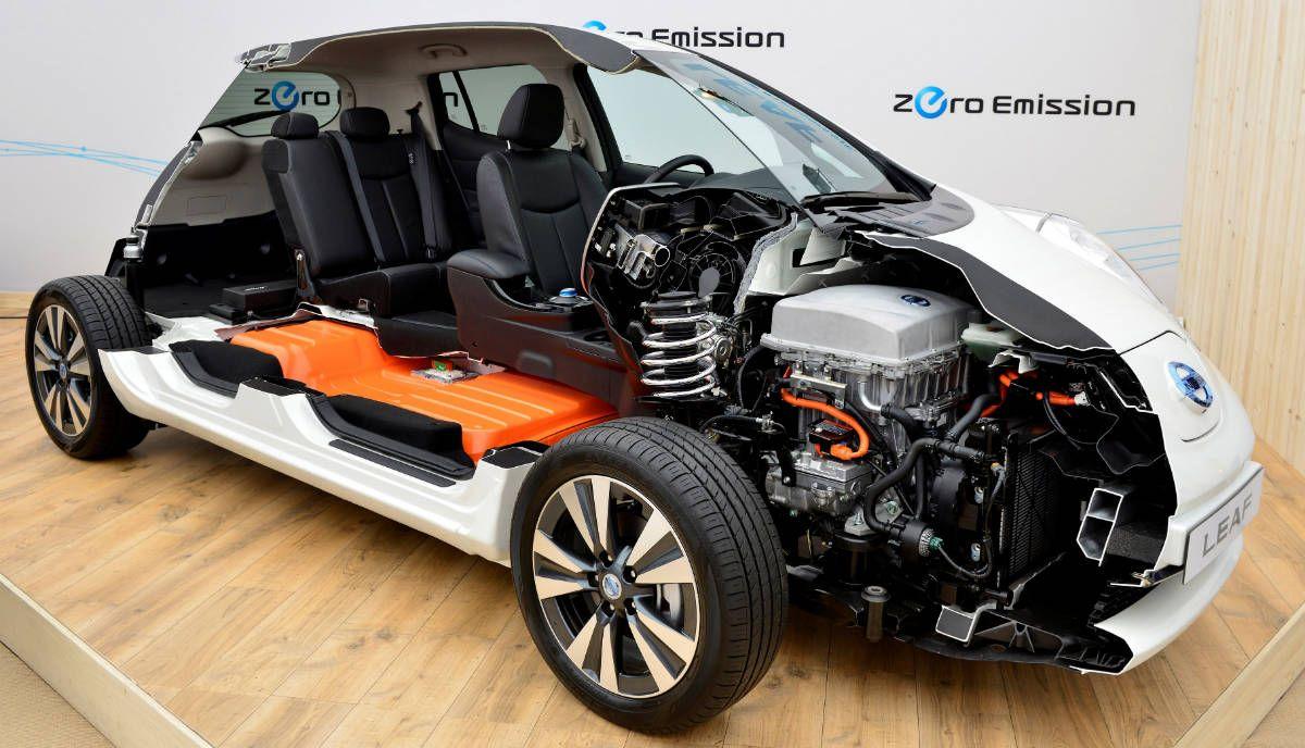 Nissan Leaf battery GoogleSuche Nissan leaf, Nissan
