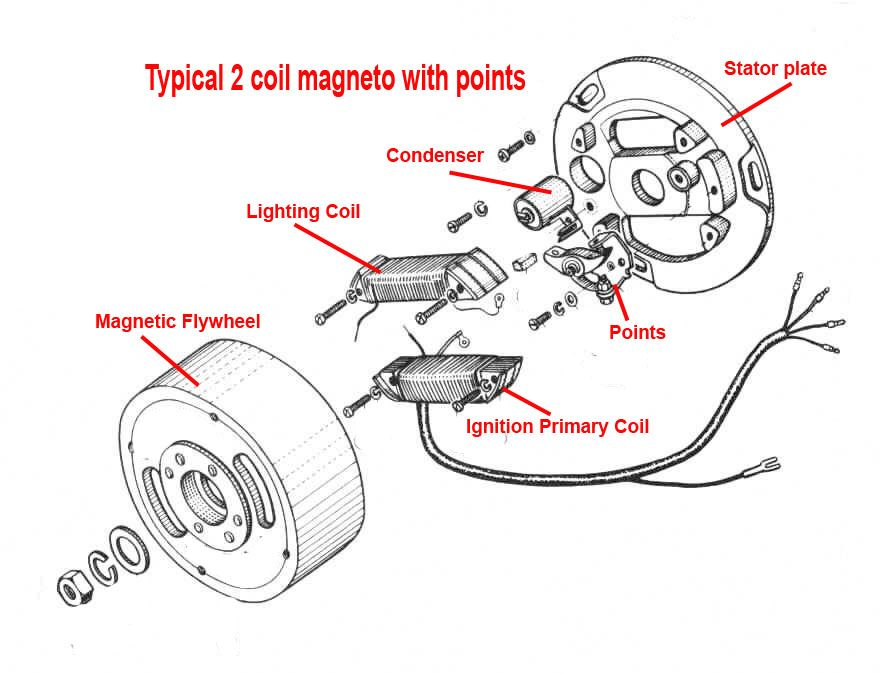 2012 Ford Focus Radio Wiring Diagram Elvenlabs With Regard To