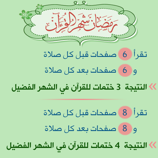 مختارات رمضانيه Forgivemeallah رمضان شهر القرآن و لهذا ينبغي Ramadan Ramadan Kareem Words