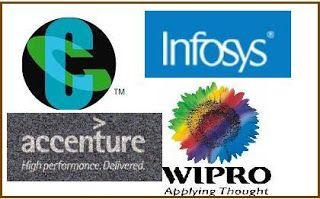 Bangalore Freshers Jobs Accenture Igate Capgemini Mphasis More Igate Accenture Bangalorejobs Prepareinterview Job Bangalore Software Engineer