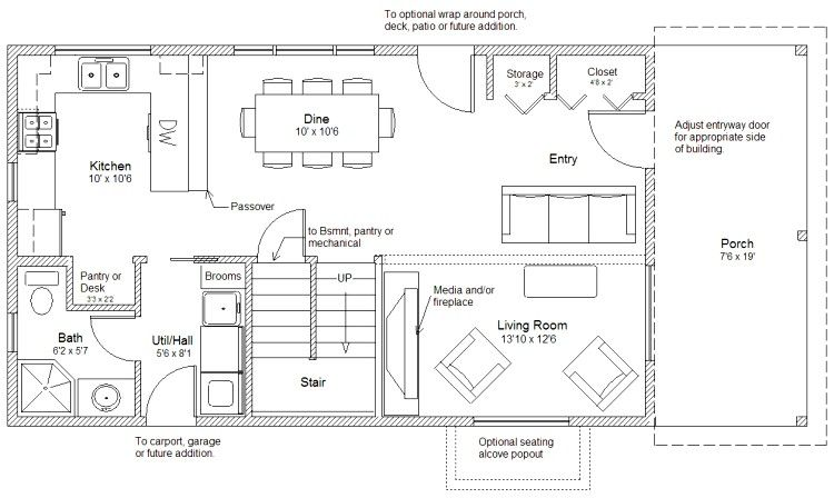 20 x34 2-story Main Floor plan Cute smaller house with great ... Raised Ranch House Plans X on split level house plans, chalet house plans, cottage house plans, townhouse house plans, contemporary house plans, rustic architecture house plans, victorian house plans, farmhouse house plans, craftsman house plans, mediterranean house plans, colonial house plans, french country house plans, traditional house plans, bungalow house plans, beach house plans, duplex house plans, tri-level house plans, saltbox house plans, raised small house plans,
