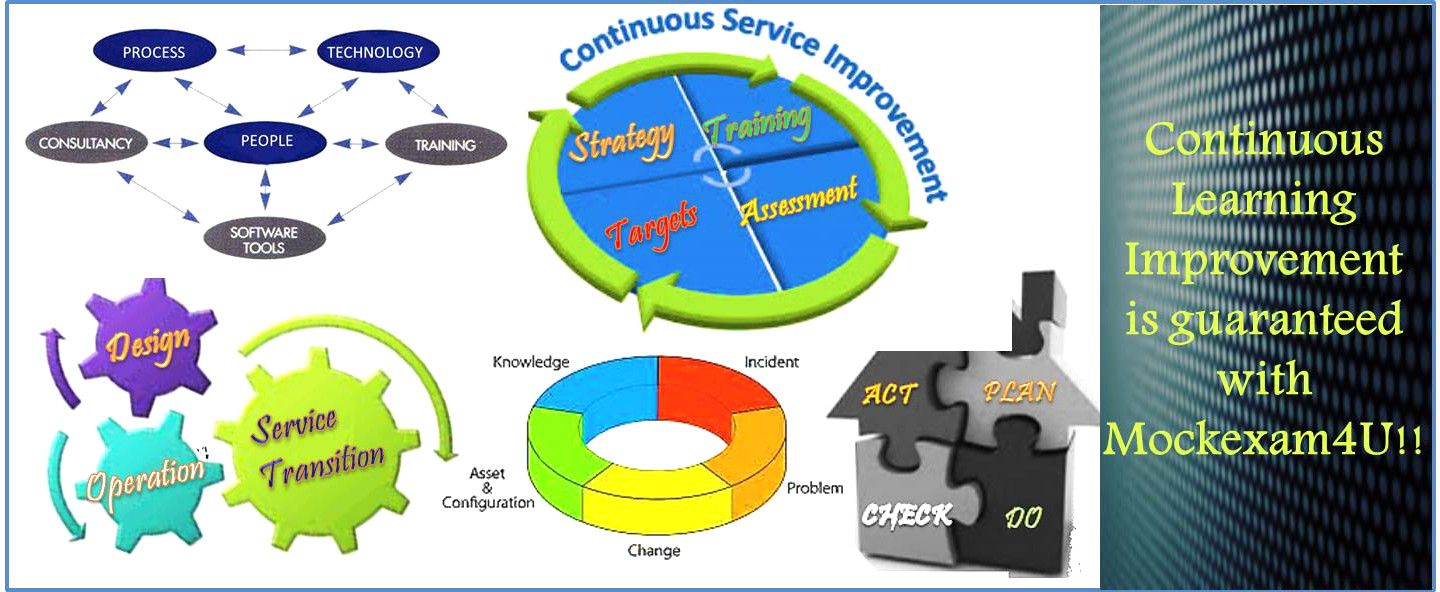Get detailed information about itil certification projects to get detailed information about itil certification 1betcityfo Image collections