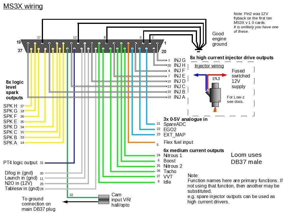 Air Horn Wiring Diagram Switch Dual Relay 12v Car Nitro Boat Motor With Horns Car Horn Diagram