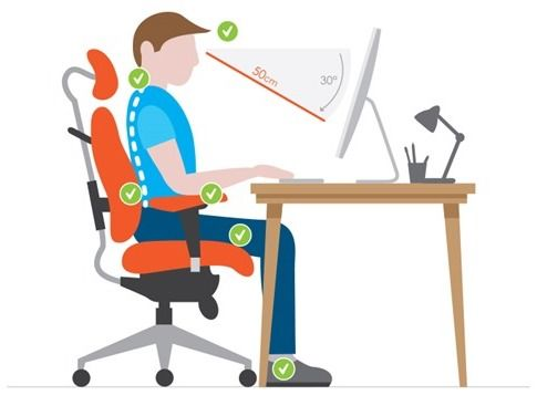 ergonomic sitting position on office and pc gaming chairs bons