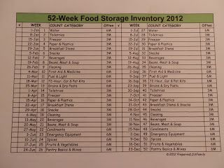 Prepared Lds Family Use A 52 Week Inventory Schedule To