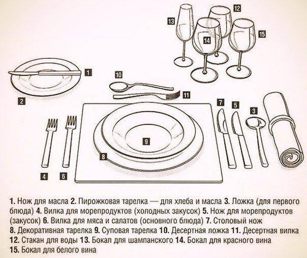 Wooster's | Сервировка стола