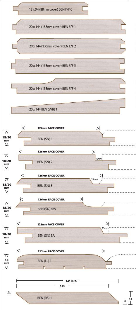 Timber Cladding Profiles