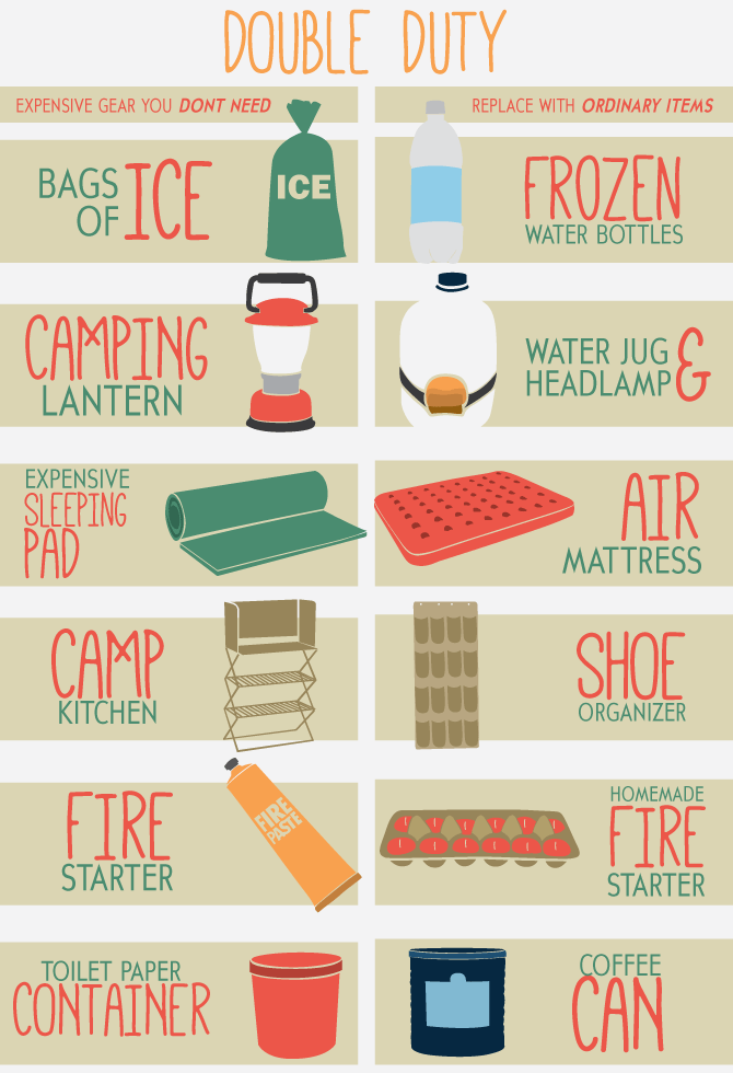 Camping Hacks For Families Will Make Your Next Trip A Breeze