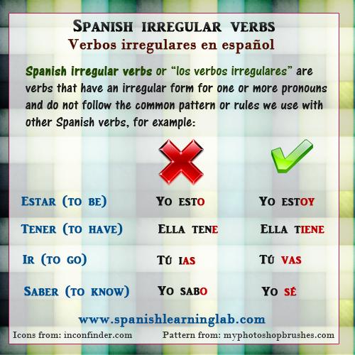 Verbos Irregulares In Spanish Conjugating Irregular Verbs Unlike Spanish Regular Verbs Spanish Irr Spanish Irregular Verbs Irregular Verbs Learning Spanish