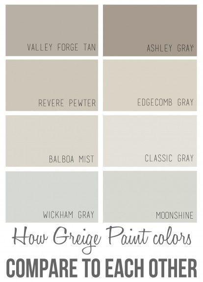 top modern bungalow design | greige paint colors, greige paint and