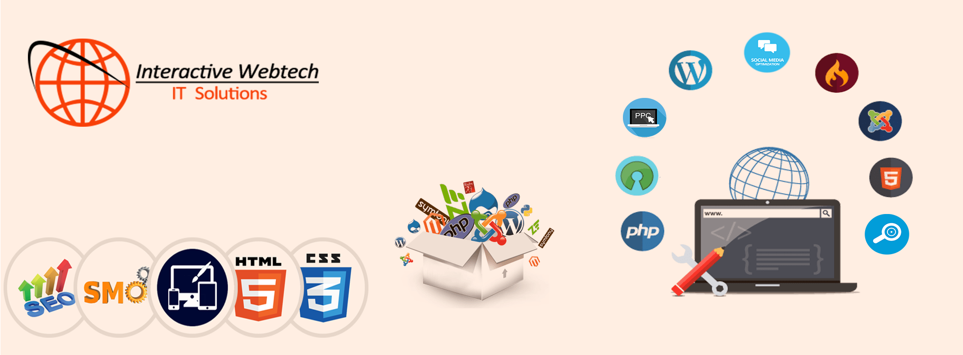 Interactivewebtech Is A Leading Web Design Amp Web Development Company We Are Goo App Development Companies Mobile App Development Companies App Development