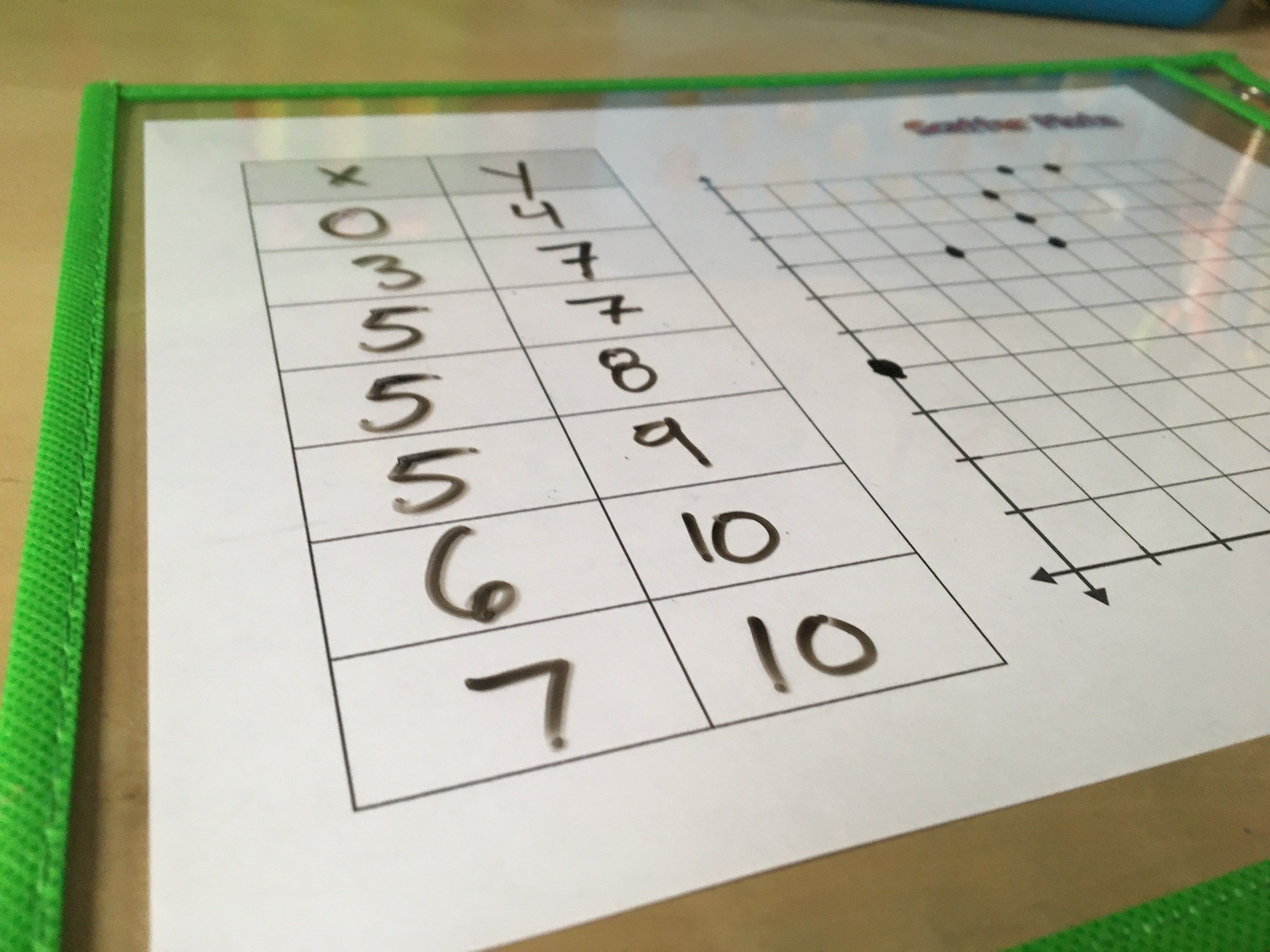 11 Activities That Make Practicing Scatter Plot Graphs